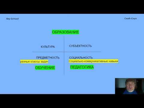 Обучение, Образование, Педагогика (видео)