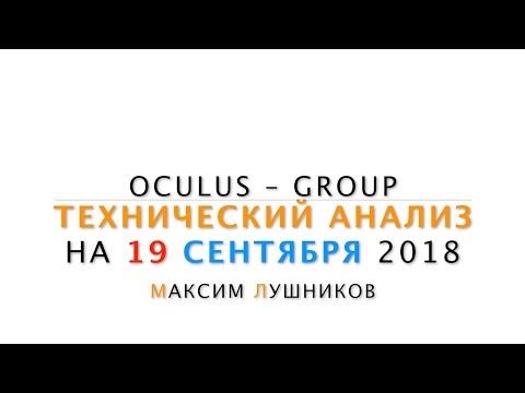 Технический обзор рынка Форекс на 19.09.2018 от Максима Лушникова