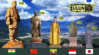 Video 5 of the highest statues in the world exist from INDONESIA you know MP3, 3GP, MP4, WEBM, AVI, FLV Desember 2018