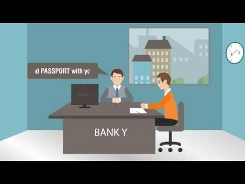 Digitalization of Customer Onboarding for Banks (uniserve Onboard)