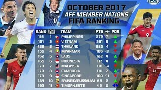 Download Video TERBARU! Ranking FIFA 2017 Zona Asia Tenggara | Indonesia Melejit, Thailand, Malaysia Melorot MP3 3GP MP4