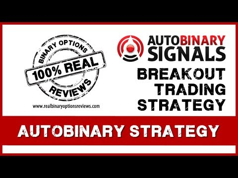 Auto Binary Signals EA - Review and Gudelines