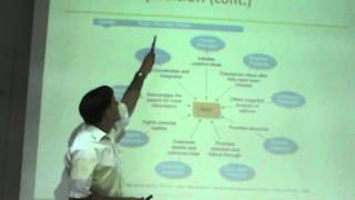 Principles Of Management - Lecture 32
