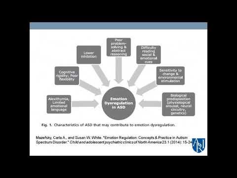 Emotional Regulation and ASD - C Mazefsky, Ph.D.