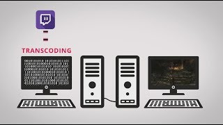 Video What Kind of PC Do You Need for Streaming? MP3, 3GP, MP4, WEBM, AVI, FLV Desember 2018