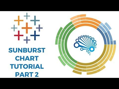 SUNBURST CHART TABLEAU TUTORIAL PART 2
