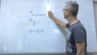 Fizik Soruları Nasıl Çözülür?