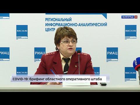 Ситуация с коронавирусной инфекцией в Волгоградской области. 27.03.20