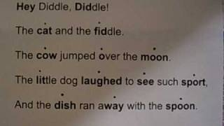 Rhythm through Rhymes, English Pronunciation Lesson 3a
