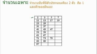 ตัวประกอบ และ จำนวนเฉพาะ  เลข ป6 3/3