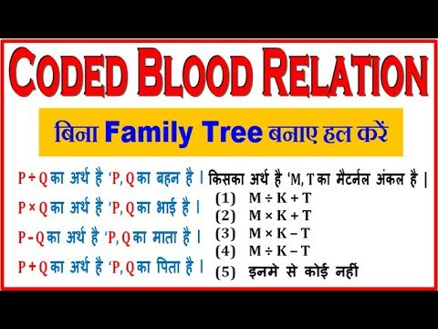 Coded Blood Relation हल करें बिना Family Tree बनाए Reasoning Short Trick