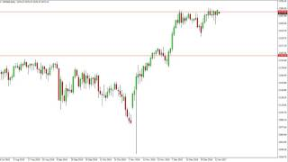 S&P500 Index - S & P 500 Technical Analysis for January 17 2017 by FXEmpire.com