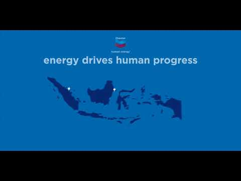 producing oil and gas in kalimantan