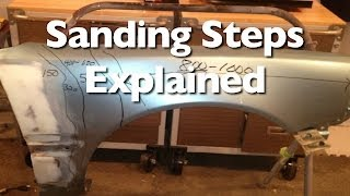 Sanding steps to prep a car for paint and clear vidinfo for What are the steps to painting a car