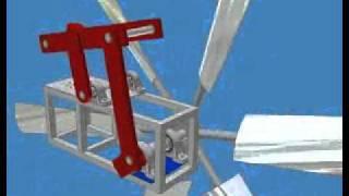 Rüzgar Enerjisi Ile Su Pompası Animasyonu