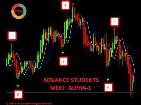 60 sec binary option trading strategies 91