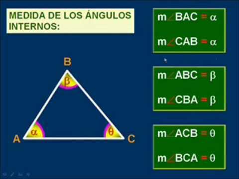 Vídeos Educativos.,Vídeos:Notación de un ángulo