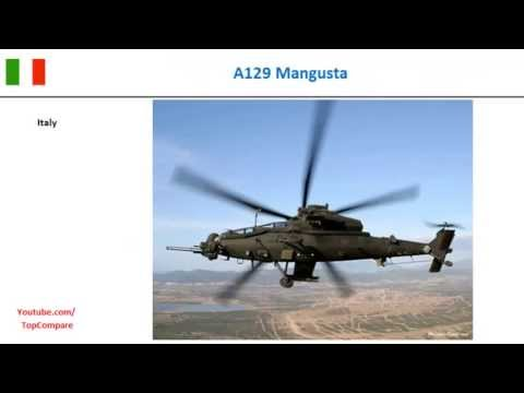 A129 Mangusta and T129 ATAK, Helicopter...