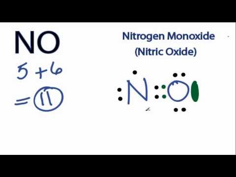 NO Lewis Structure - How to Draw the Lewis Structure for NO (Nitric Oxide)