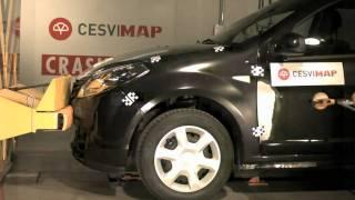 Bumper test delantero Dacia Sandero en Cesvimap
