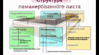 Композиционные строительные материалы