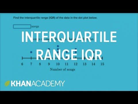 interquartile range iqr video khan academy