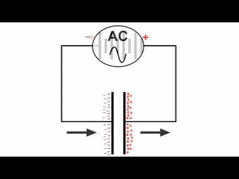 Capacitors - Capacitors, DC and AC Current.