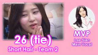 Video Produce 48 - Performances from Worst to Best MP3, 3GP, MP4, WEBM, AVI, FLV April 2019