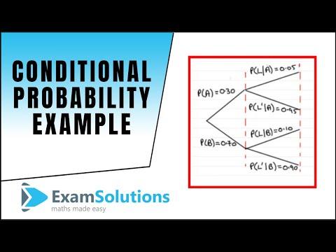 Bedingte Wahrscheinlichkeit Beispiel: ExamSolutions
