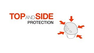 TOP AND SIDE PROTECTION by Petzl Sport