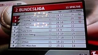 2.bundesliga Tabelle Nach 12. Spieltag 2011