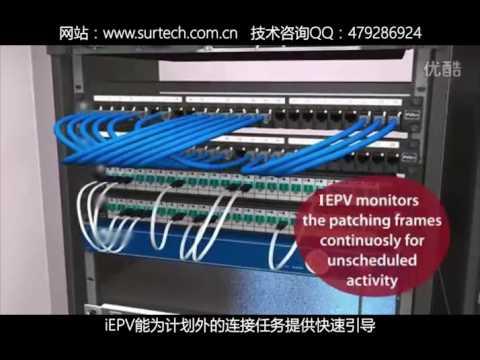 intelligent patch panel \Smart patch panel iepv