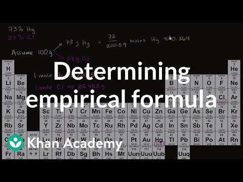 Empirical Formula From Mass Composition Video Khan Academy