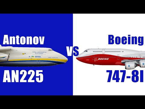The Antonov An-225 and Boeing 747-8I...