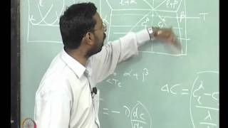 Mod-01 Lec-13 Eutectic Solidification, Coupled Growth, Heterogeneous Nucleation