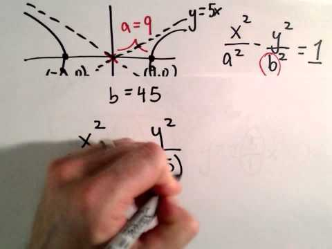 Conic Sections, Hyperbola : Find Equation Given Vertices and Asymptotes