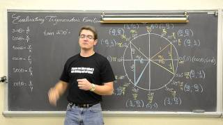 Evaluating Trig Functions W/ Unit Circle Degrees&Radians