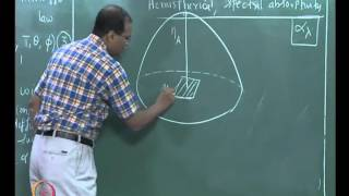 Mod-01 Lec-14 Kirchoff Law, Absorptivity Contd...