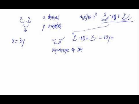 Cifras – Sistema de ecuaciones lineales