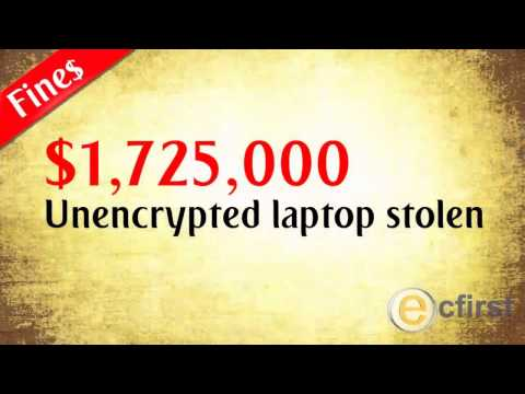 cyber attacks Final
