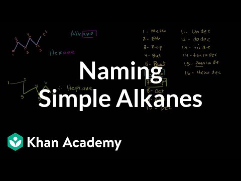 Naming Simple Alkanes Video Khan Academy