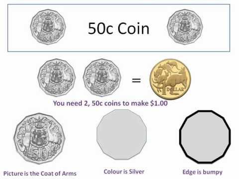 Australian Coins Lesson 1