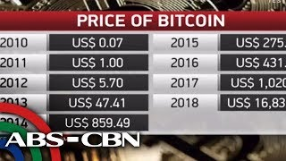 Bitcoin a 'long-term' buy, cryptocurrency exchange provider says