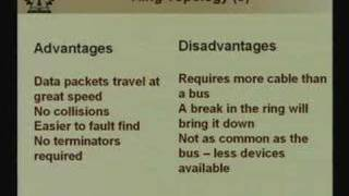 Lecture - 2 Network Topology