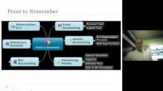 NPO NON PROFIT ORGANISATIONS Video Classes For CMA INTERMEDIATE Video Lectures Of ACCOUNTS.