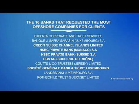 Panama Papers: τι απαντούν οι τράπεζες, άμεση διερεύνηση υπόσχεται η Κύπρος – economy