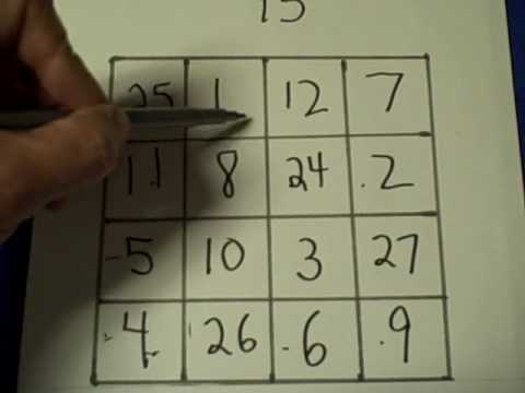 Magic Square Tutorial