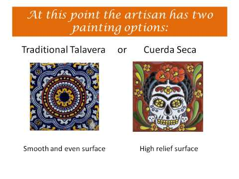 Frida´s Mexican Art – Tile Manufacturing – Talavera and Cuerda Seca