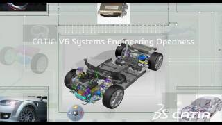 CATIA V6 | Systems Engineering | Openness for Integrated Product Simulation