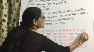 Hi friends!! Today i am giving you a brief discussion about Learning Sanskrit grammar. shabda roop and dhatu roop are most important for sanskrit translation .